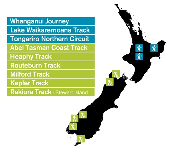Great Walks of NZ